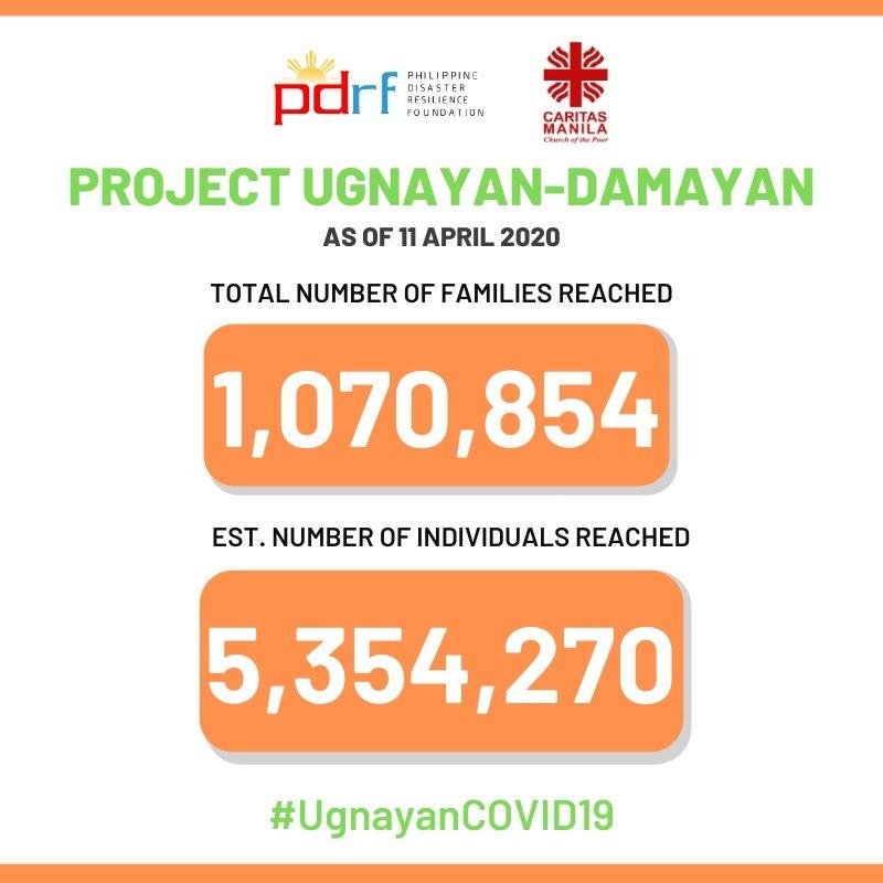 Project Ugnayan Damayan 11 Apr 2020